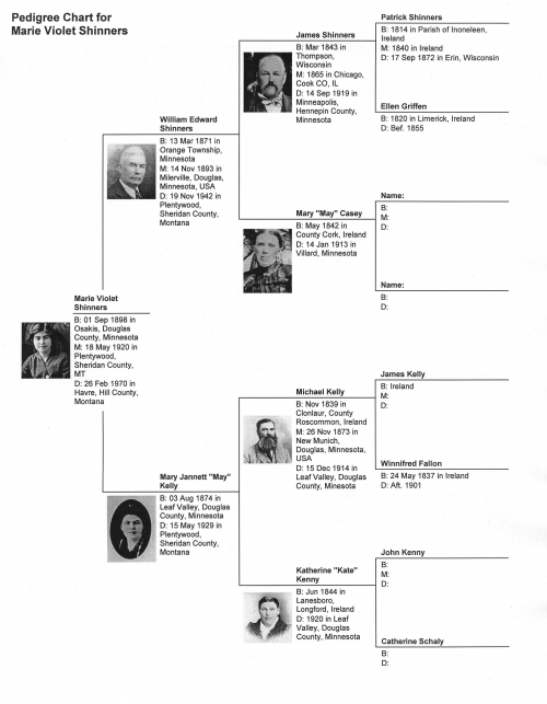 Shinners/Kelly Family Tree