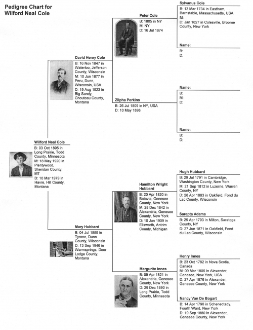 Cole/Hubbard Family Tree.